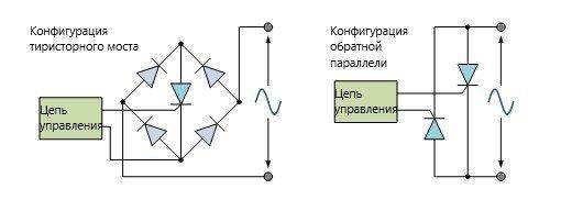 Устройство, принцип работы симистора и сферы применения