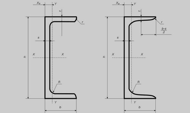 Вес погонного метра 16 швеллера: толщина граней, материал проката, радиус искривления в соответствии с ГОСТ