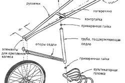 Как сделать электрокультиватор своими руками: наиболее распространённые самодельные конструкции