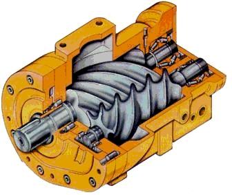 Винтовой компрессор: достоинства, принципы работы, режимы работы и разновидности