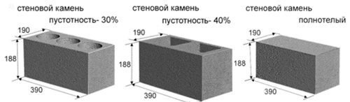 Станок для производства блоков: виды оборудования, последовательность изготовления