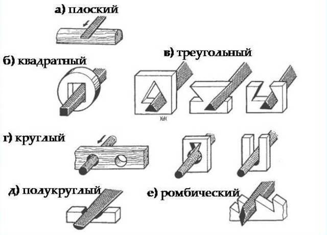 Особенности выбора напильников: различные виды и критерии выбора