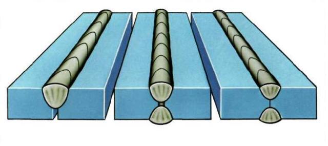Дефекты сварных соединений, контроль сварочных швов и устранение недостатков