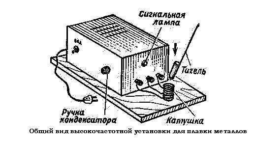 Индукционная печь для металла: особенности конструкции и изготовление своими руками