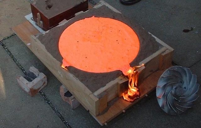 Художественное литьё из металлов: технологии и материалы