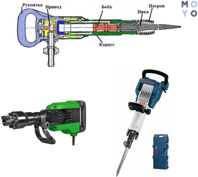 Особенности электрического отбойного молотка: принцип работы и критерии выбора