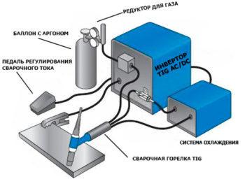 Электроды по алюминию: особенности и свойства, виды сварки и типы электродов, технологический процесс
