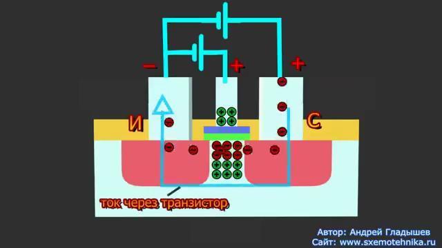 Как проверить полевой транзистор: проверка мультиметром, не выпаивая