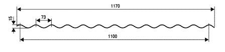 Гофрированный оцинкованный лист: описание и характеристики гофролиста