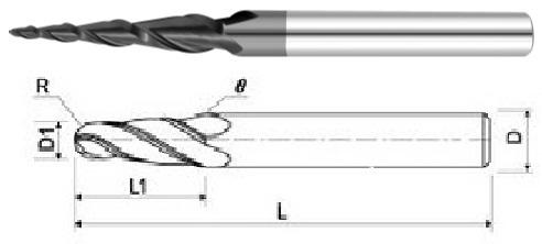 Фрезы для ЧПУ: область применения, виды технологической обработки