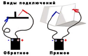 Электродуговая сварка: особенности и типы, принцип работы