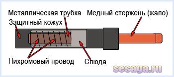 Как правильно паять паяльником: что требуется для пайки с использованием канифоли