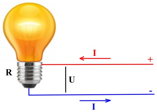 Что измеряет вольтметр и на что обратить внимание при выборе идеального устройства
