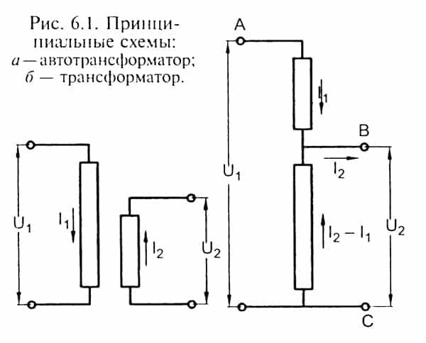 Тороидальные трансформаторы: самостоятельная намотка, проведение расчетов