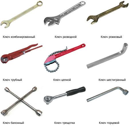 Рожковый гаечный ключ: виды и функции, особенности применения