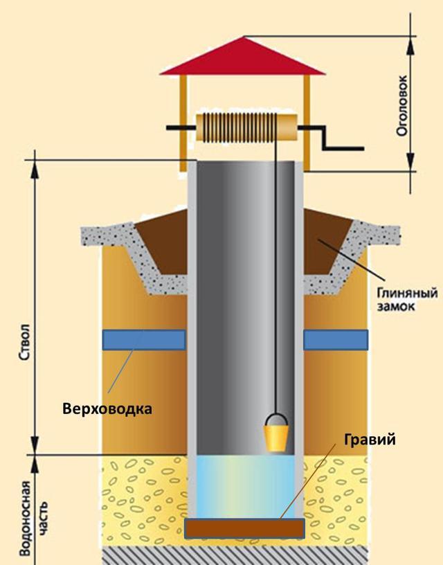Врезка в трубу водопровода: способы врезки, порядок осуществления