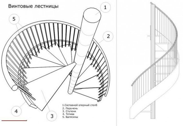 Винтовая лестница своими руками: варианты различных вариантов, включая металлические конструкции