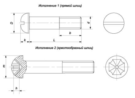 ГОСТ 17473: содержание и структура документа, описание винта с полукруглой головкой, его особенности