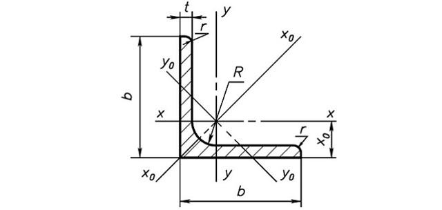 Что такое равнополочный уголок 50х50х5, его особенности и характеристики