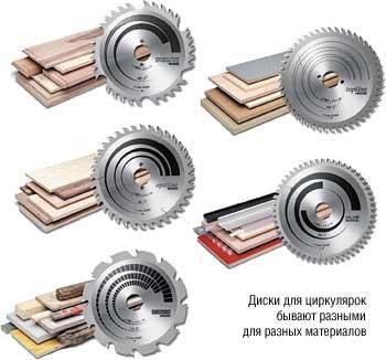 Описание и характеристики электрической ручной циркулярной пилы для работы по дереву