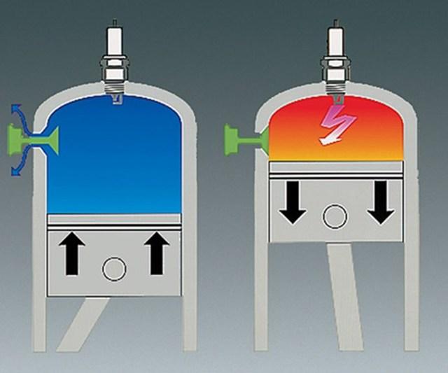 Как правильно заводить бензопилу: подробная инструкция на примере пилы
