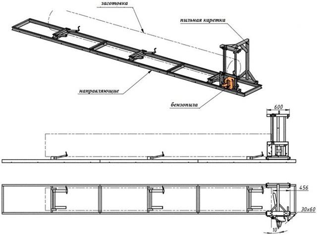 Насадки на бензопилу: виды и их применение, план сборки