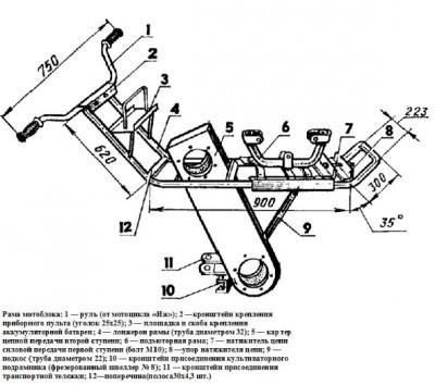 Изготовление мотоблока своими руками: пошаговое руководство по созданию мотокультиватора