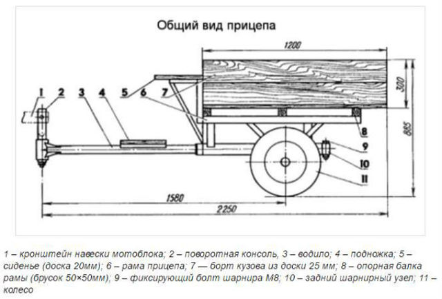 Прицеп для мотоблока своими руками: составление чертежа и выбор материалов, порядок изготовления и сборки