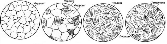 Марки сталей, расшифровка 30ХГСА по символам и по таблицам химсостава с разъяснениями, маркировка металла