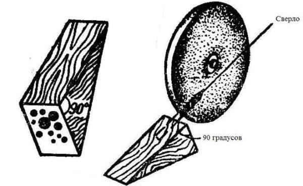Как сделать станок для заточки свёрл своими руками: виды приспособлений, способы изготовления и применения