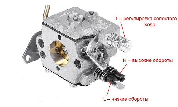 Устройство бензинового двигателя; как правильно выполнить регулировку и настройку карбюратора бензопилы