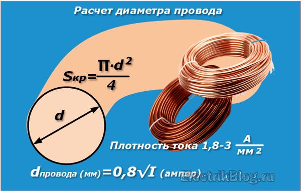 Расчет мощности трансформатора на стержневом магнитопроводе вручную и при помощи онлайн калькулятора