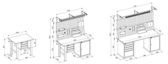 Выбор металлического верстака: технические характеристики, разновидности
