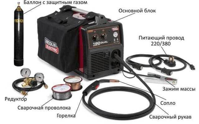 Сварочный полуавтомат: классификация аппаратов, виды и выбор инверторных и проволочных бытовых устройств