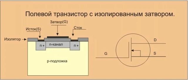 Что такое транзистор: его виды, назначение и принципы работы