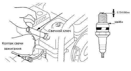 Ремонт бензогенератора своими руками: виды неисправностей, самостоятельное устранение поломок