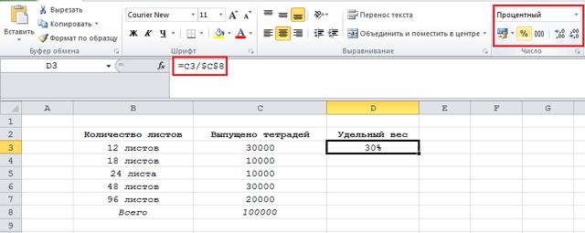 Что может считаться удельным весом, как рассчитать величину по формулам в каждом конкретном случае