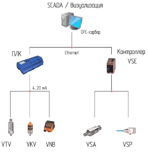Ремонт электроинструмента собственноручно: профилактика поломок и длительная перегрузка