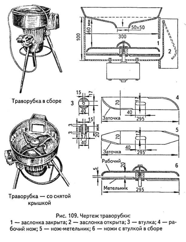 Самодельный измельчитель травы: принцип работы, разновидности, способы самостоятельного изготовления