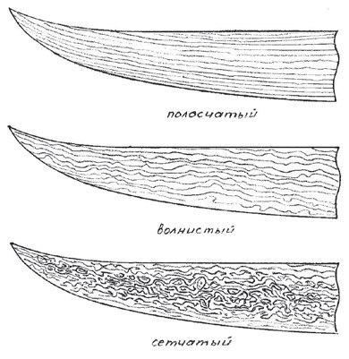 Как производится булатная сталь, и в чем заключаются ее особенности