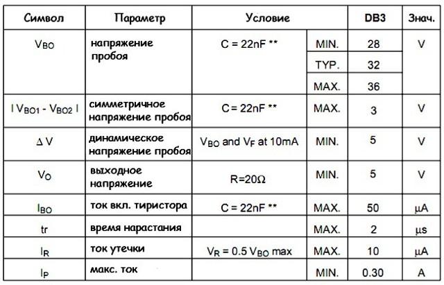 Регулятор мощности: симисторный и тиристорный, системы индикации и схемы