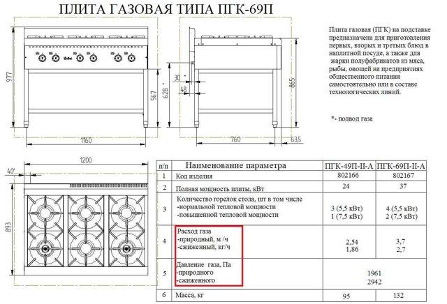 Описание видов газовых редукторов для баллона, их параметры
