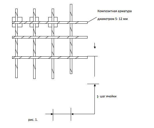 Арматура стеклопластиковая и металлическая сравнение характеристик