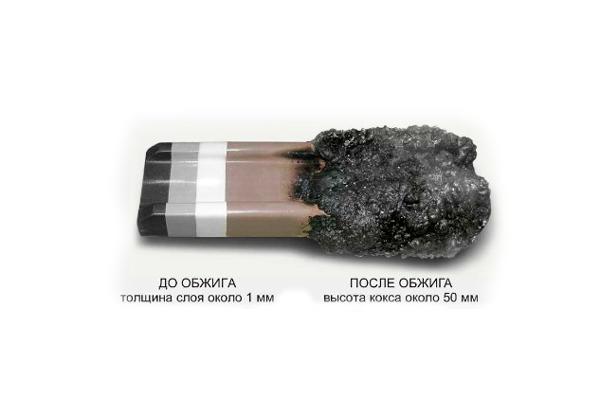 Огнеупорная краска: предназначение и особенности применения, преимущества технологии